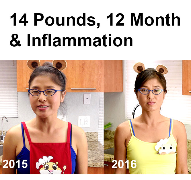 14 pounds-12 months & anti inflammation diet
